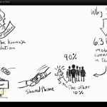 Watch Laura Walker Hudson on the Power of SMS
